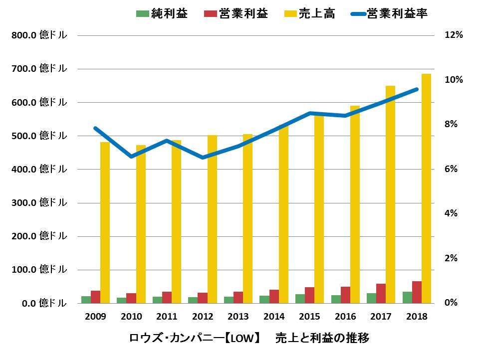 f:id:shimajirou37:20190112223226j:plain