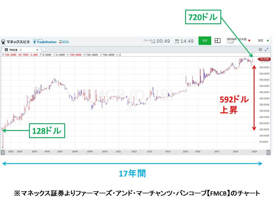 f:id:shimajirou37:20190126212016j:plain