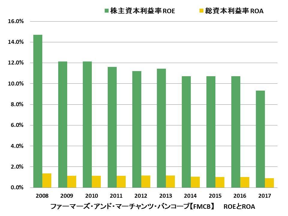 f:id:shimajirou37:20190126215012j:plain