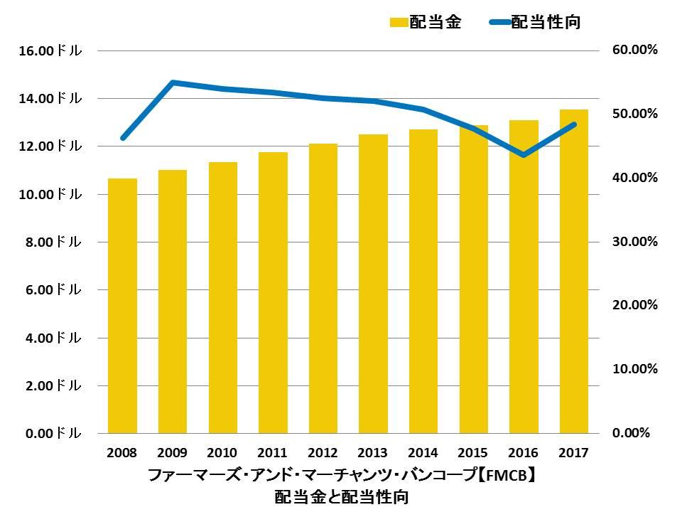 f:id:shimajirou37:20190126215430j:plain