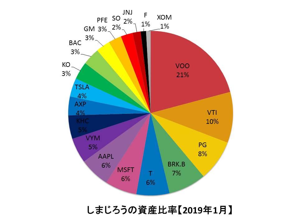 f:id:shimajirou37:20190202200658j:plain