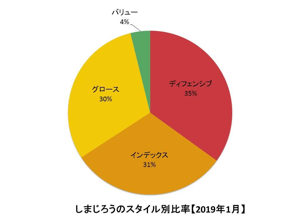f:id:shimajirou37:20190202202657j:plain