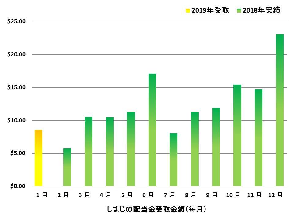 f:id:shimajirou37:20190203084111j:plain
