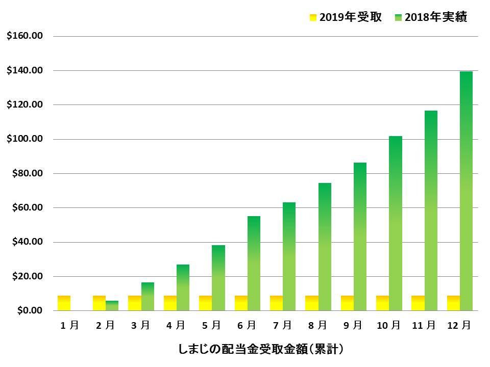 f:id:shimajirou37:20190203084430j:plain