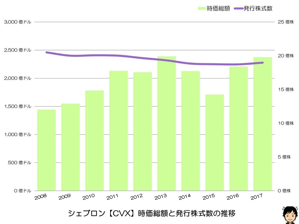 f:id:shimajirou37:20190210115633j:plain