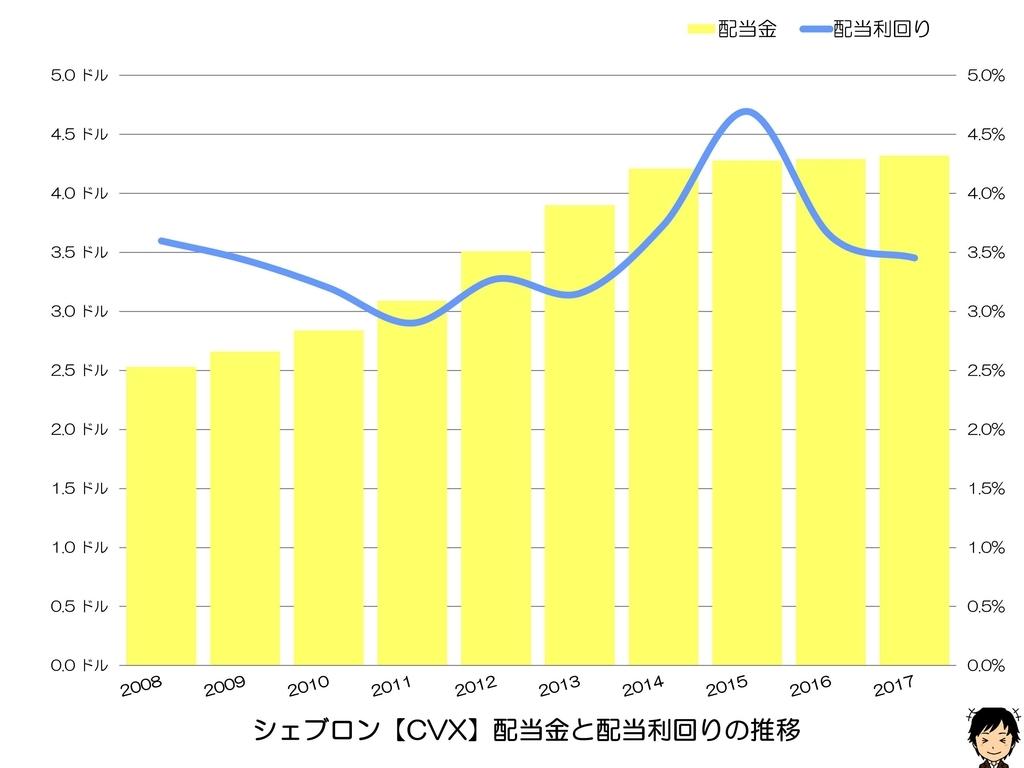 f:id:shimajirou37:20190210115812j:plain