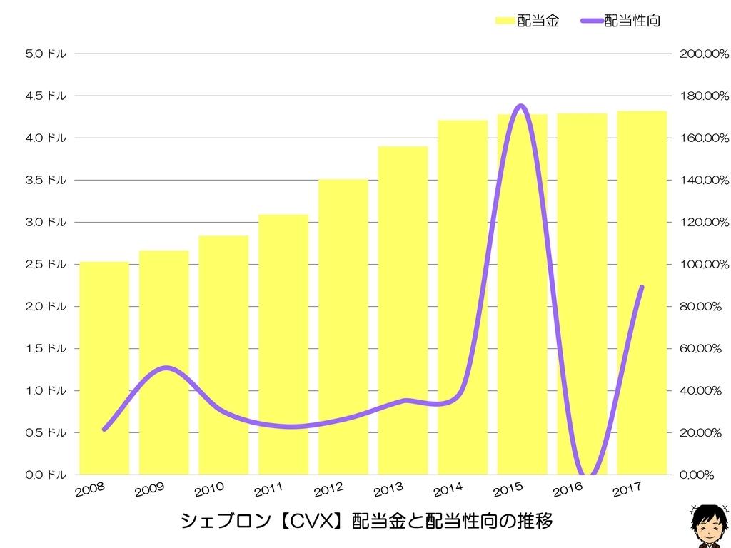f:id:shimajirou37:20190210115830j:plain
