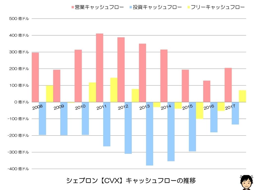 f:id:shimajirou37:20190210115847j:plain