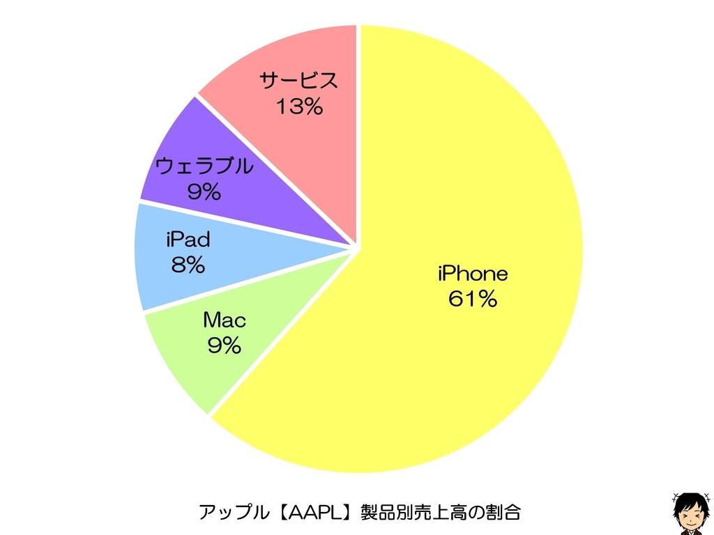 f:id:shimajirou37:20190210204041j:plain