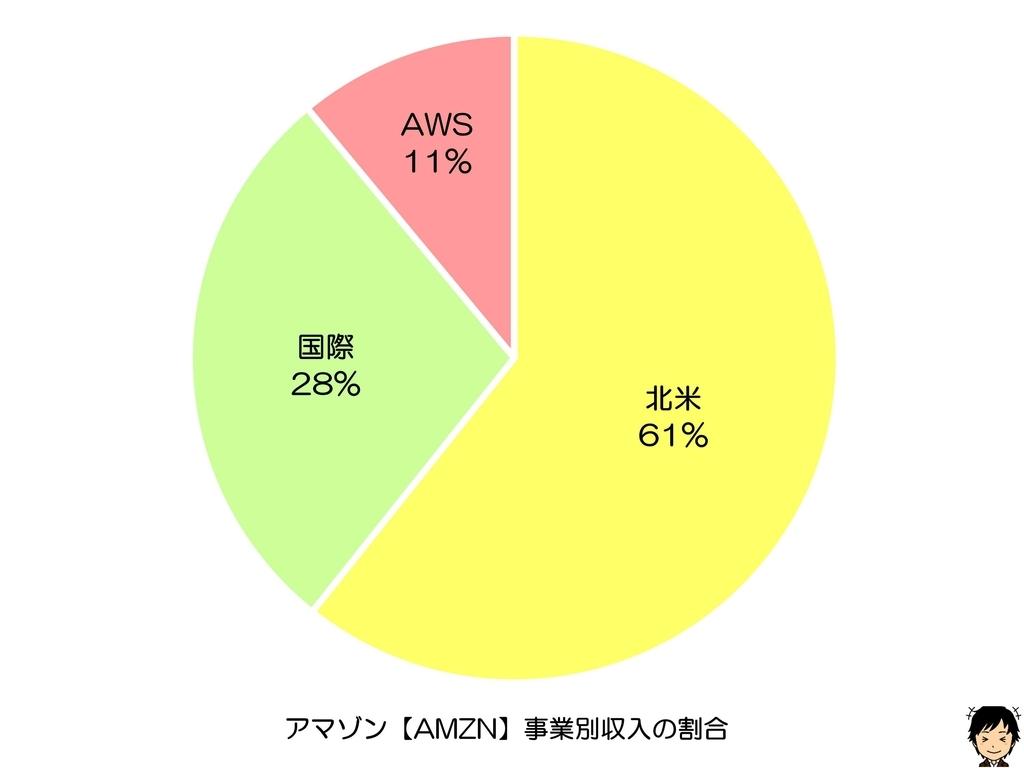 f:id:shimajirou37:20190217134824j:plain