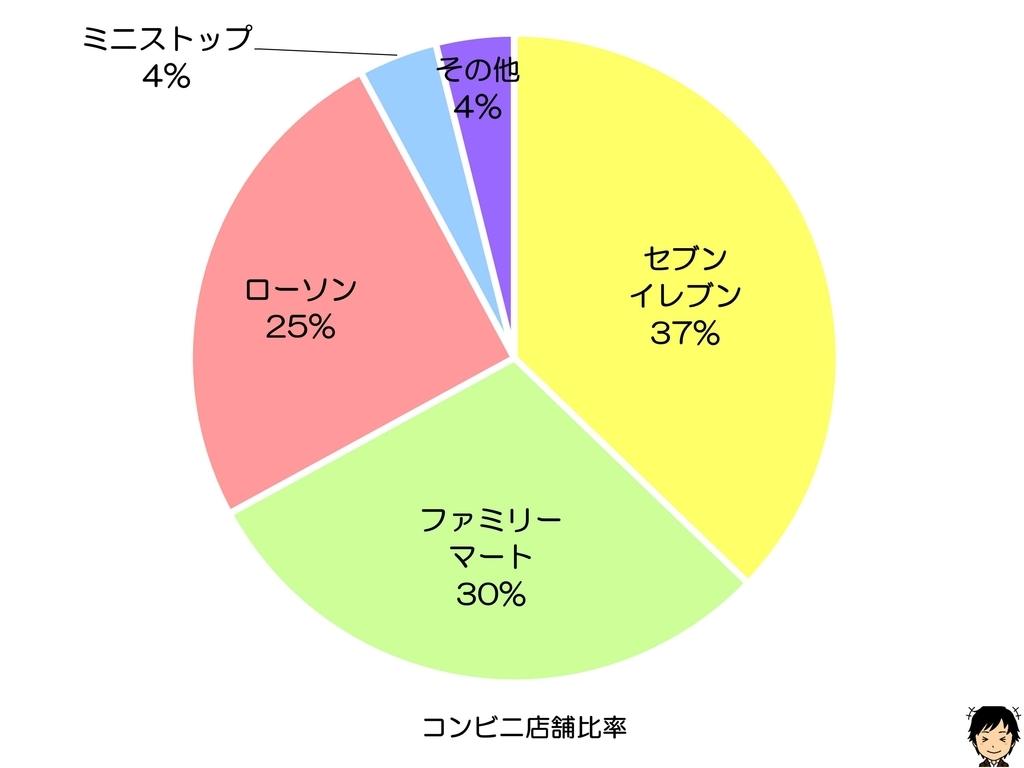 f:id:shimajirou37:20190220093015j:plain