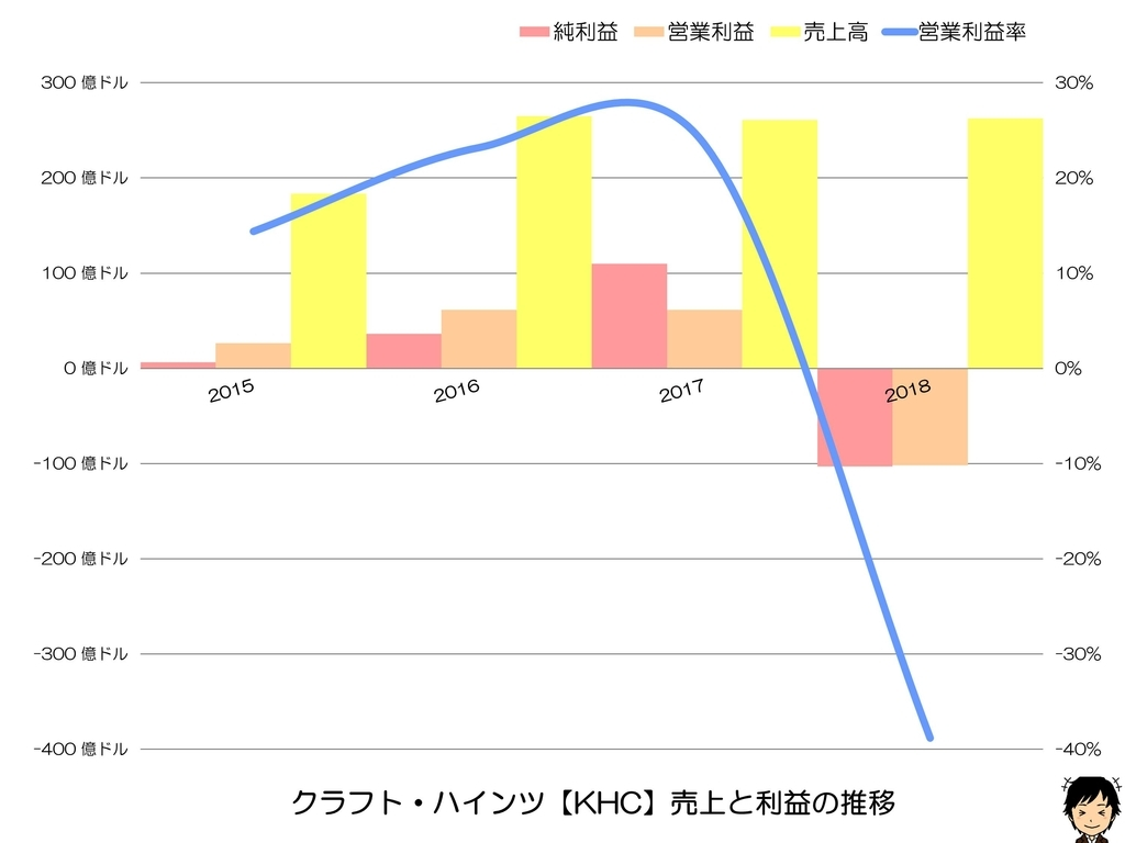 f:id:shimajirou37:20190224074835j:plain