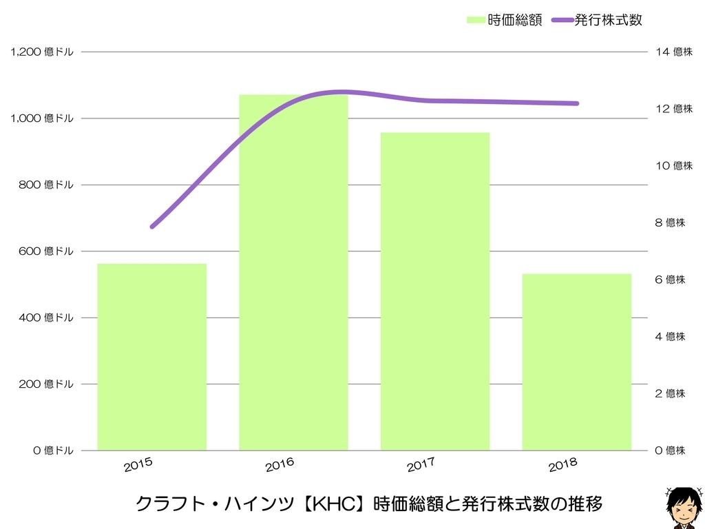 f:id:shimajirou37:20190224081245j:plain