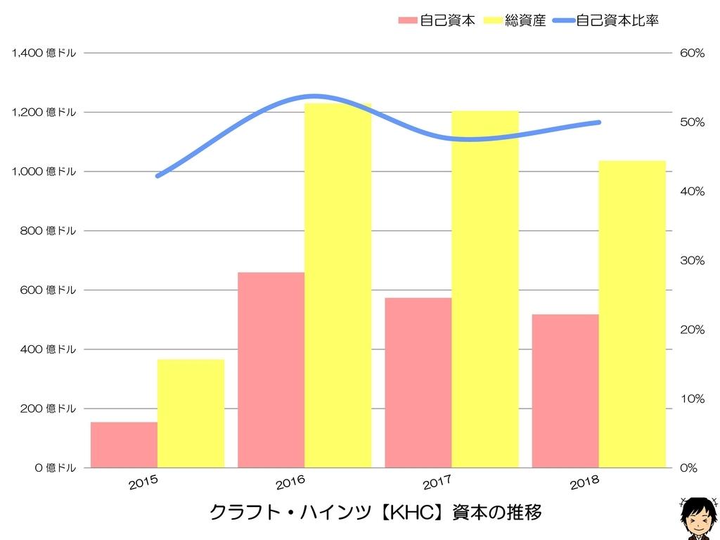 f:id:shimajirou37:20190224081615j:plain