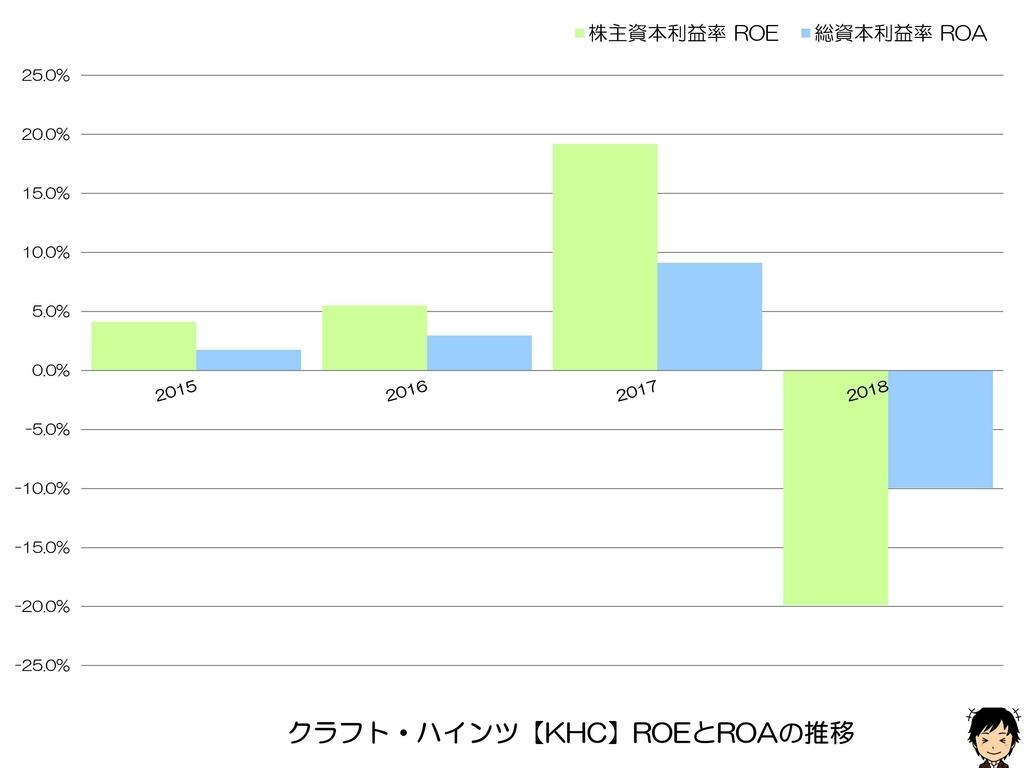 f:id:shimajirou37:20190224083307j:plain