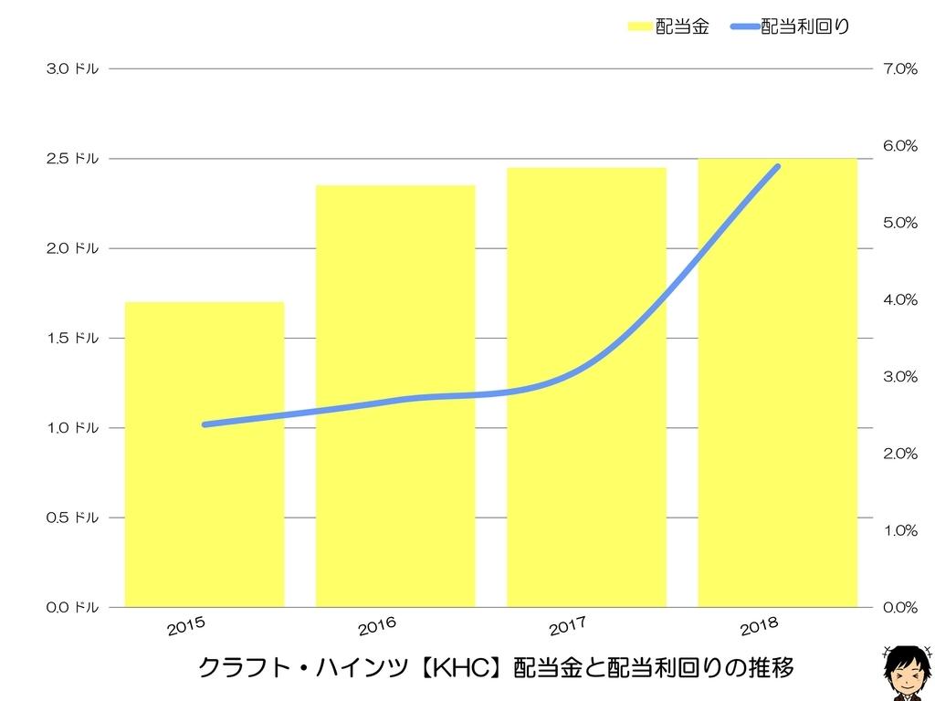 f:id:shimajirou37:20190224084010j:plain