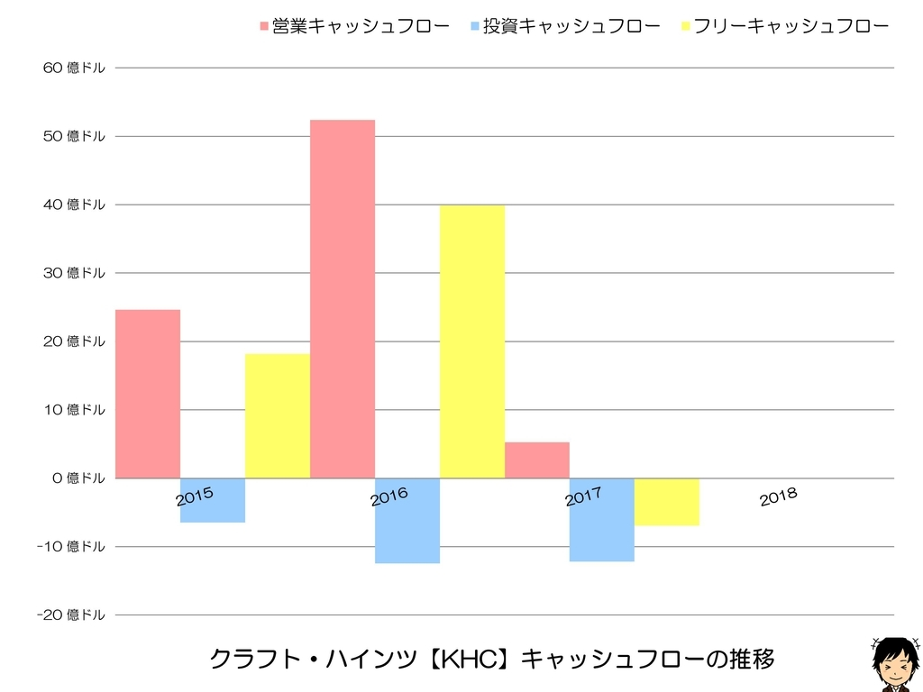 f:id:shimajirou37:20190224085145j:plain