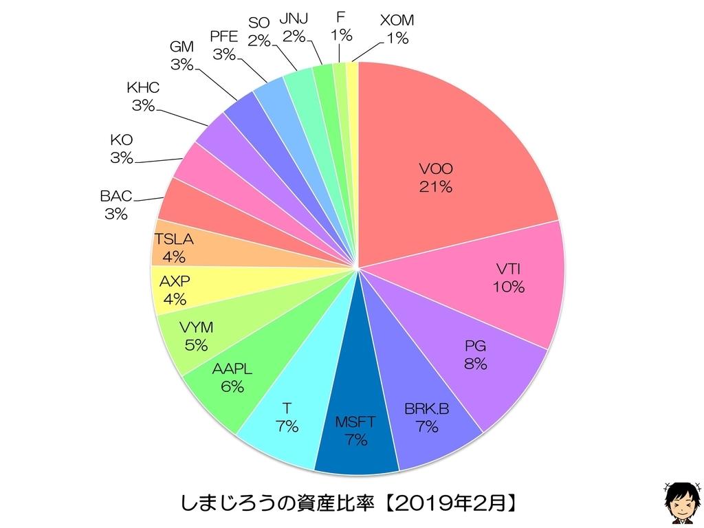 f:id:shimajirou37:20190302104446j:plain