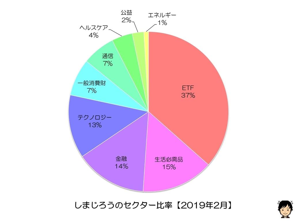 f:id:shimajirou37:20190302104511j:plain