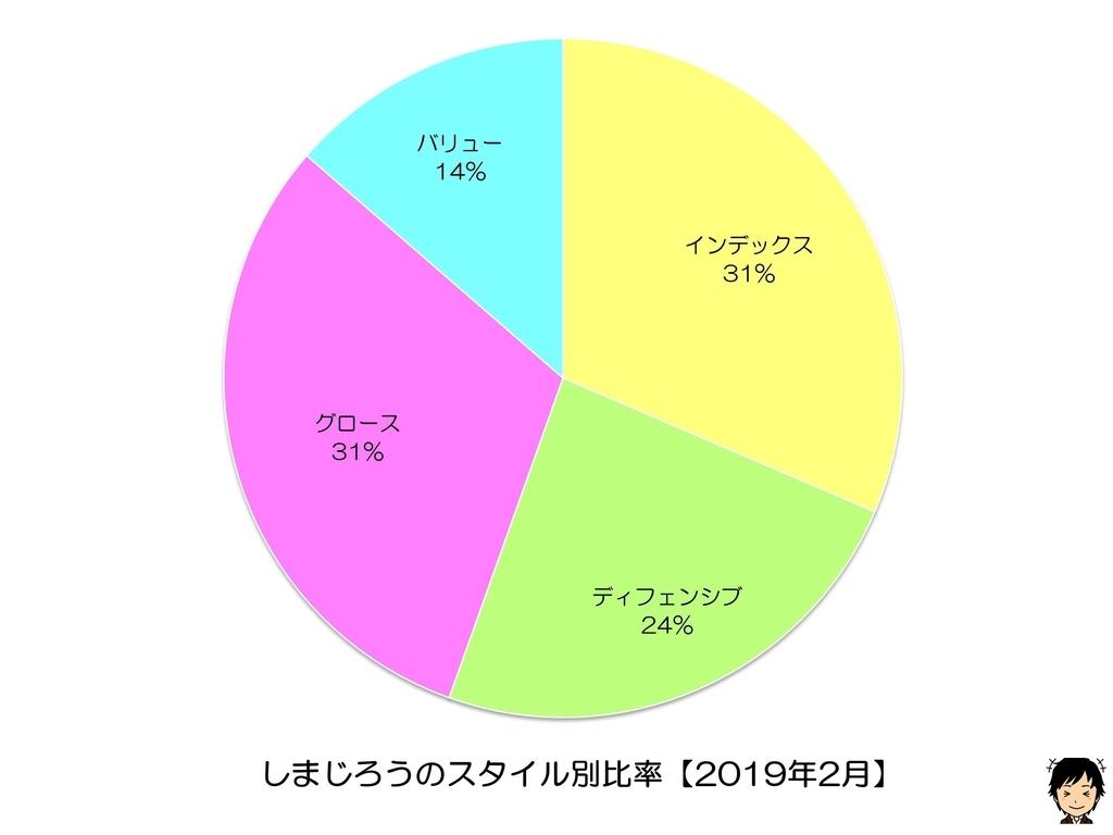 f:id:shimajirou37:20190302104532j:plain