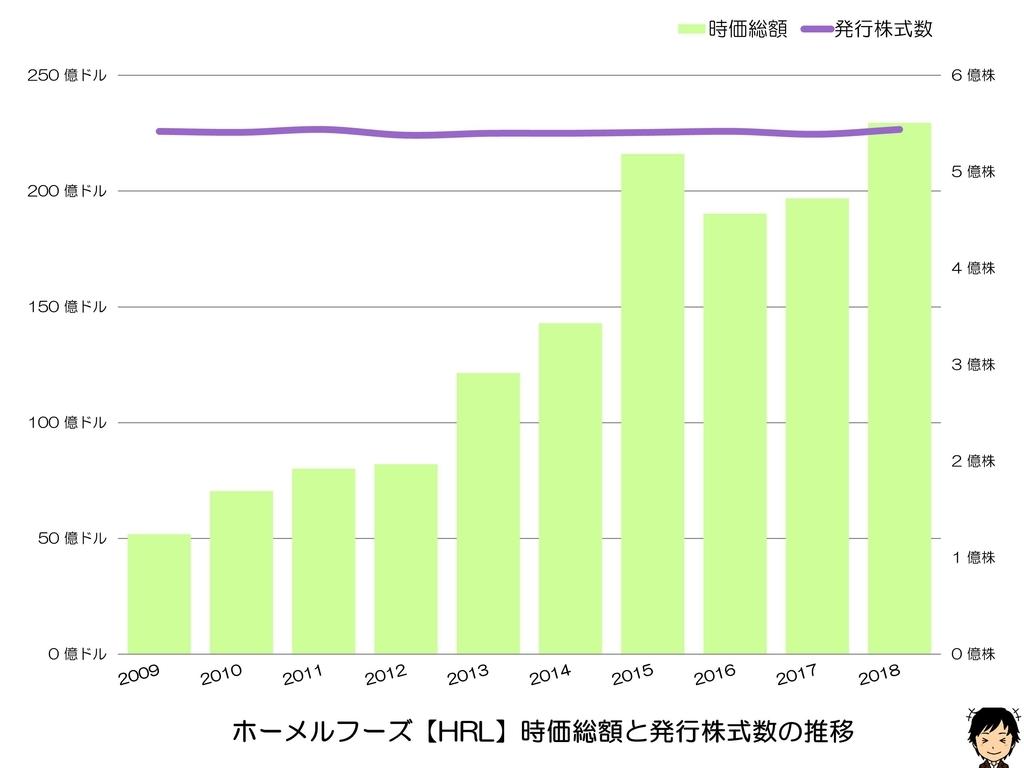 f:id:shimajirou37:20190303175951j:plain