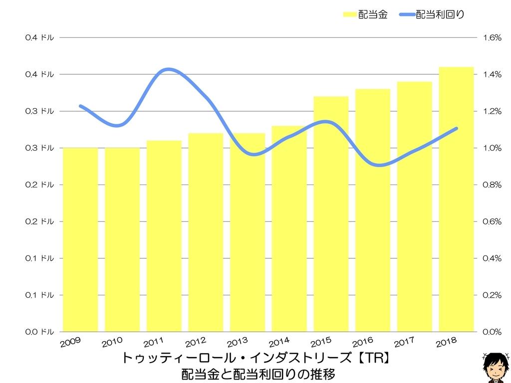 f:id:shimajirou37:20190306090025j:plain
