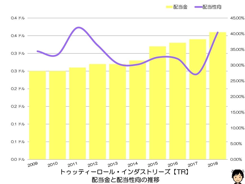 f:id:shimajirou37:20190306090425j:plain