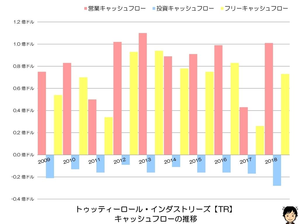 f:id:shimajirou37:20190306090629j:plain