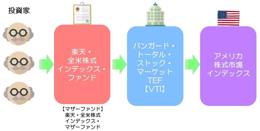 f:id:shimajirou37:20190310141844j:plain