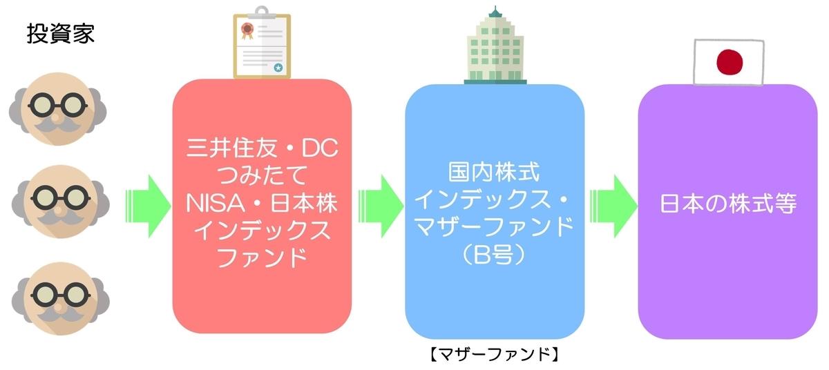 f:id:shimajirou37:20190315221732j:plain