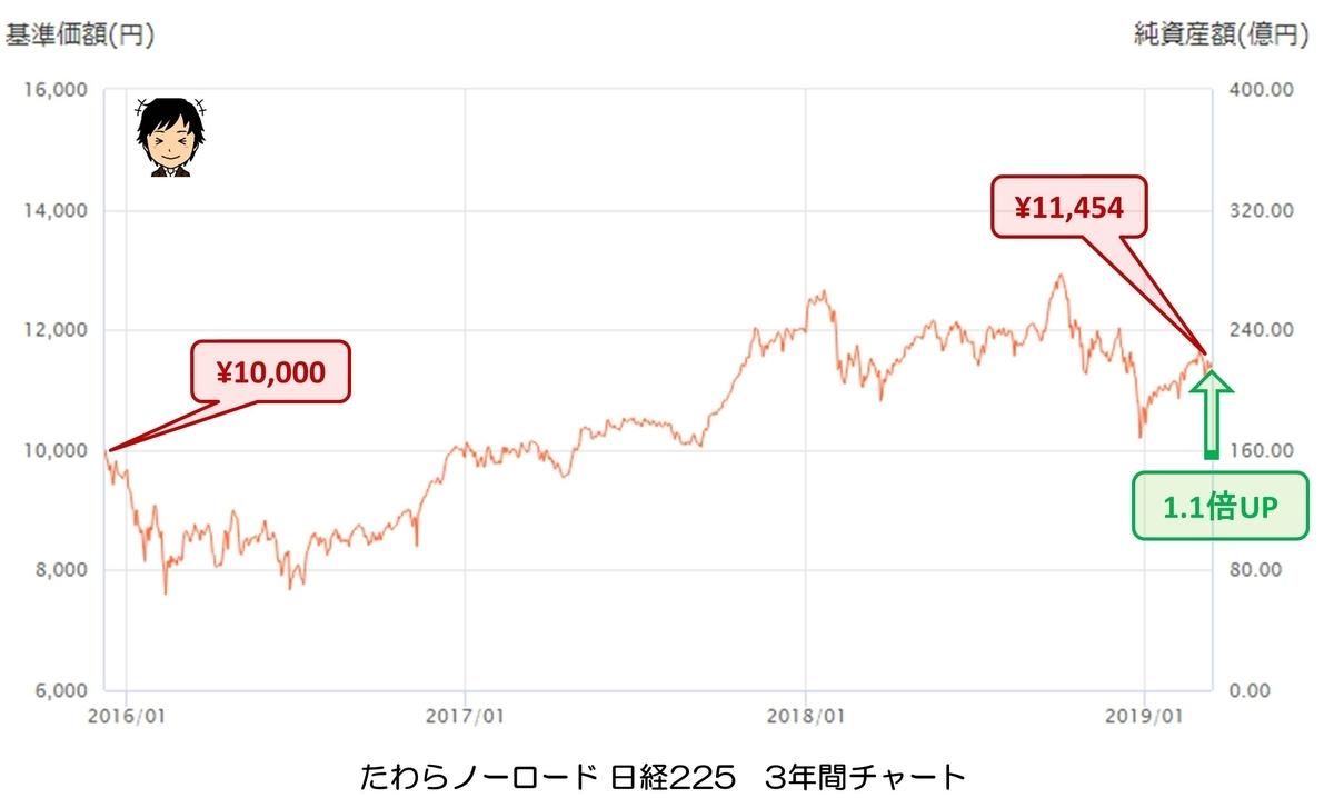 f:id:shimajirou37:20190316114959j:plain