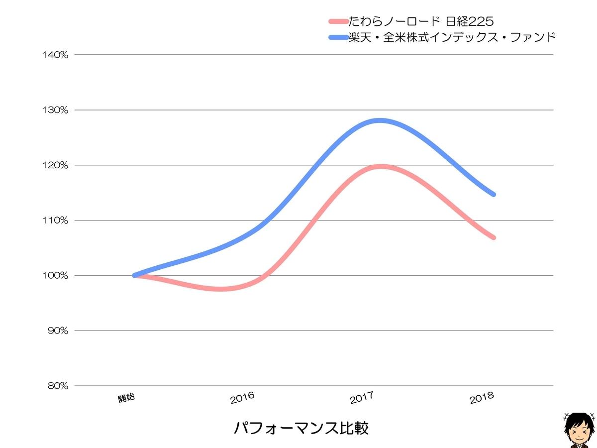 f:id:shimajirou37:20190316121536j:plain