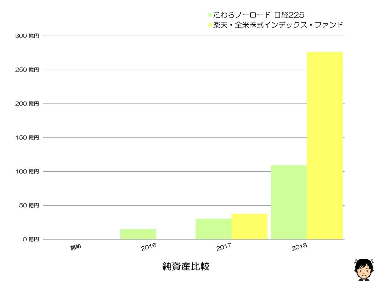 f:id:shimajirou37:20190316121844j:plain