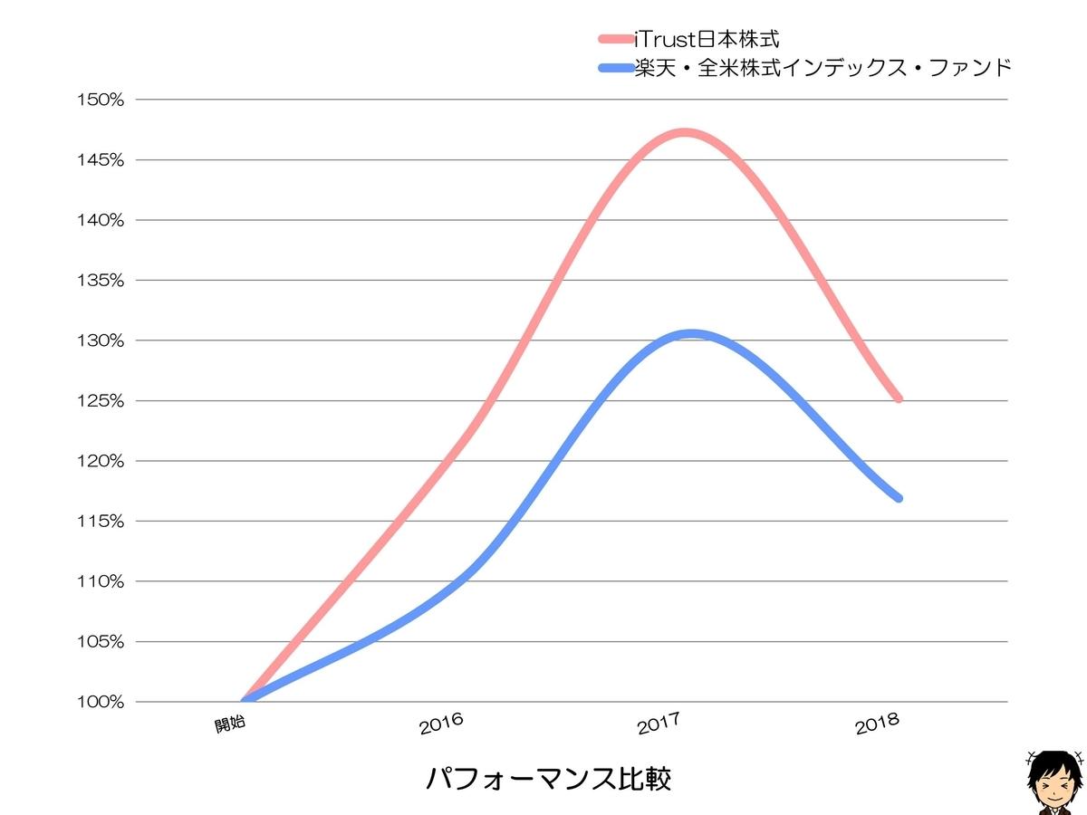 f:id:shimajirou37:20190318231544j:plain