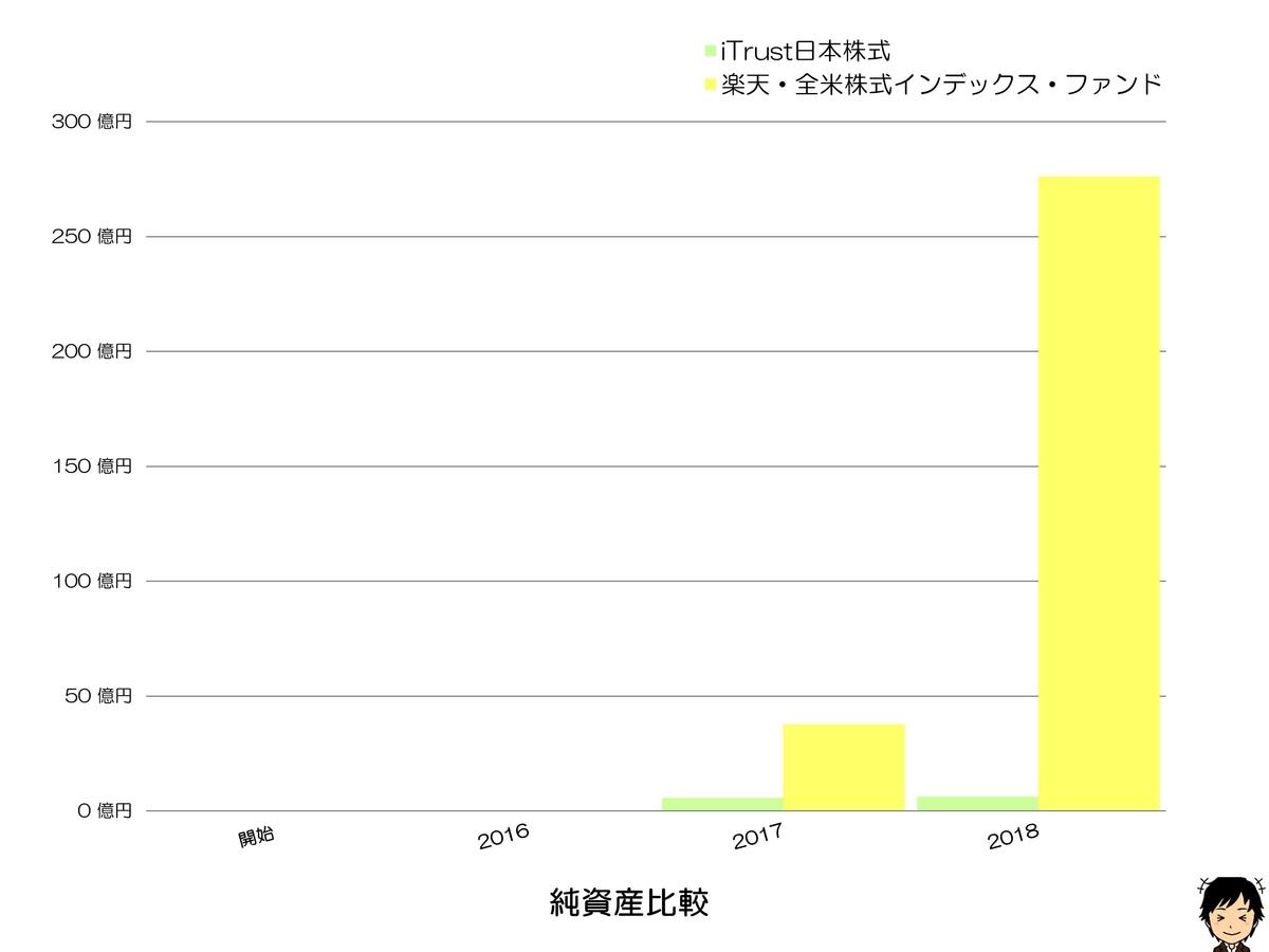 f:id:shimajirou37:20190318232021j:plain