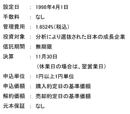 フィデリティ・ 日本成長株・ ファンド 概要