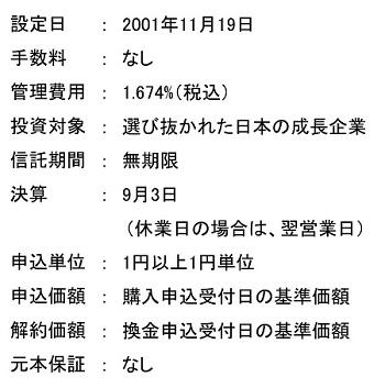 MHAM日本成長株ファンド 概要