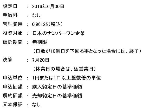 iTrust日本株式 概要