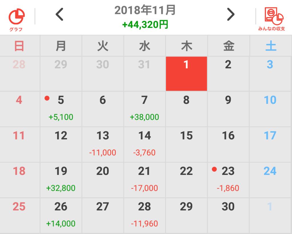 f:id:shimakazu1326:20190102072011p:plain