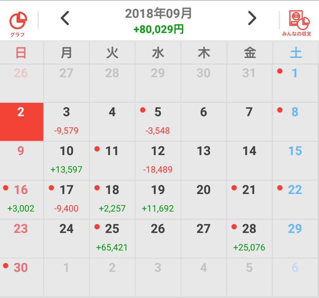 f:id:shimakazu1326:20190102072212p:plain