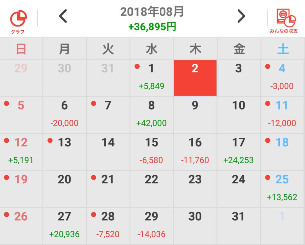 f:id:shimakazu1326:20190102072249p:plain