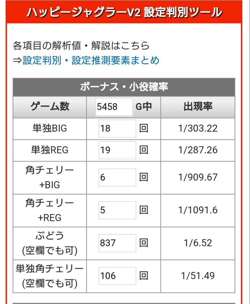 f:id:shimakazu1326:20190102074916p:plain