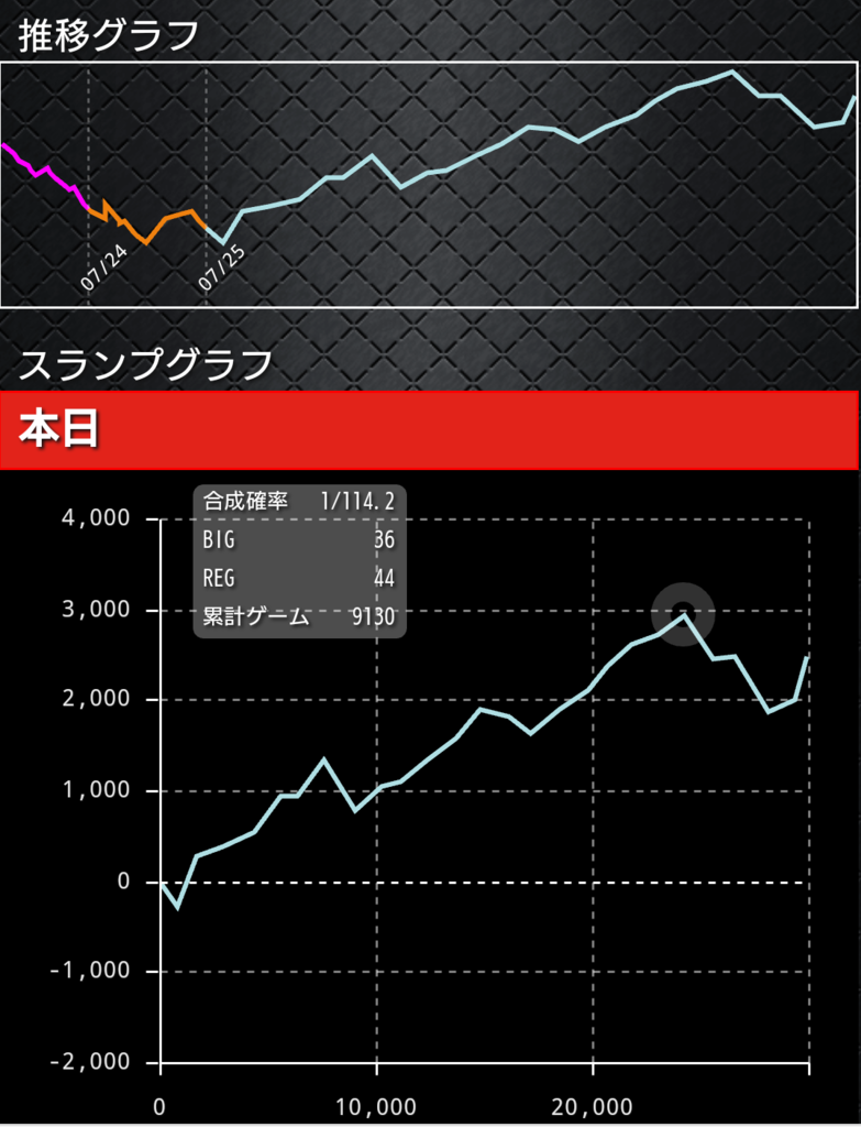 f:id:shimakazu1326:20190102075523p:plain
