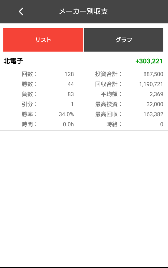 f:id:shimakazu1326:20190102081915p:plain