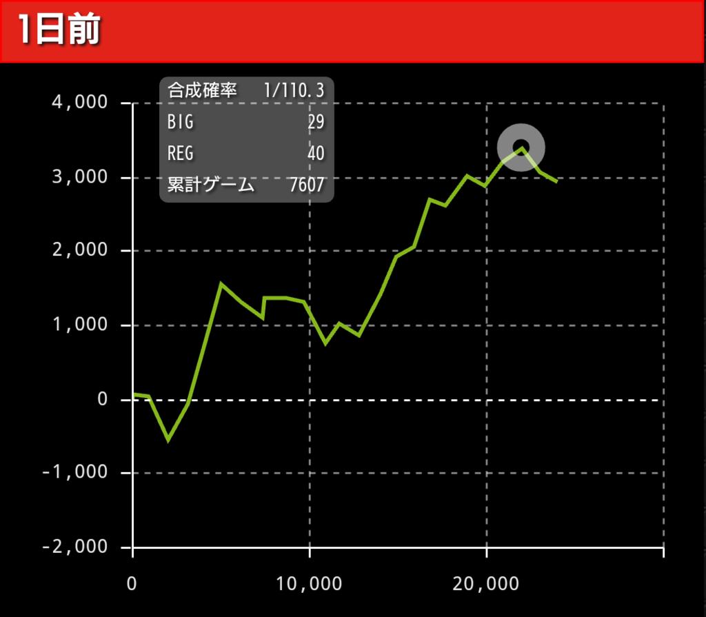 f:id:shimakazu1326:20190103110343p:plain