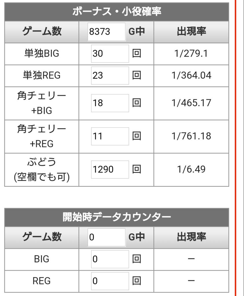 f:id:shimakazu1326:20190103212556p:plain