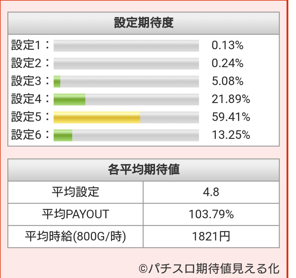 f:id:shimakazu1326:20190103212718p:plain