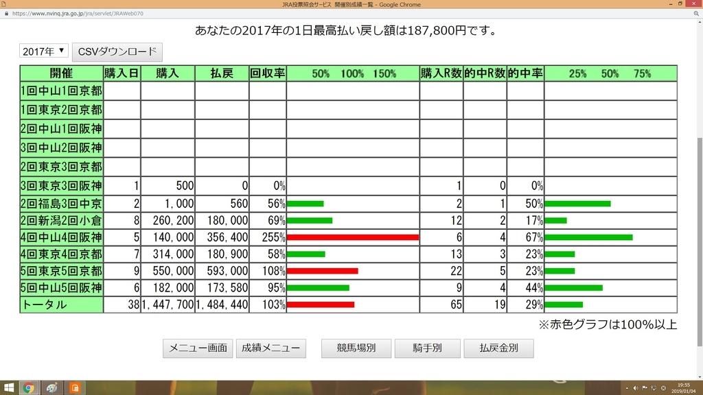 f:id:shimakazu1326:20190104195615j:plain