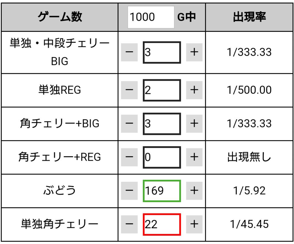 f:id:shimakazu1326:20190110003008p:plain