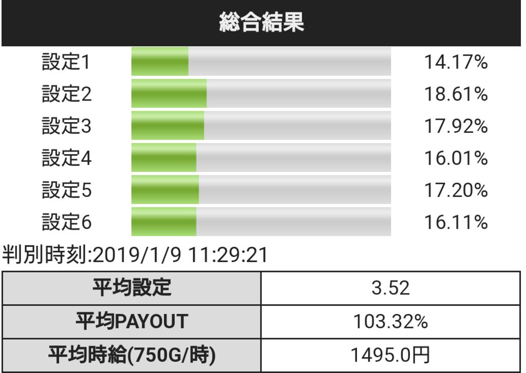 f:id:shimakazu1326:20190110003046p:plain